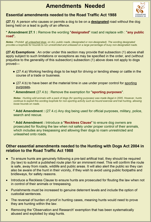 Amendments to the Road Traffic Act