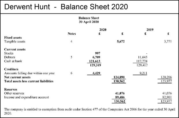 Derwent Hunt Accounts